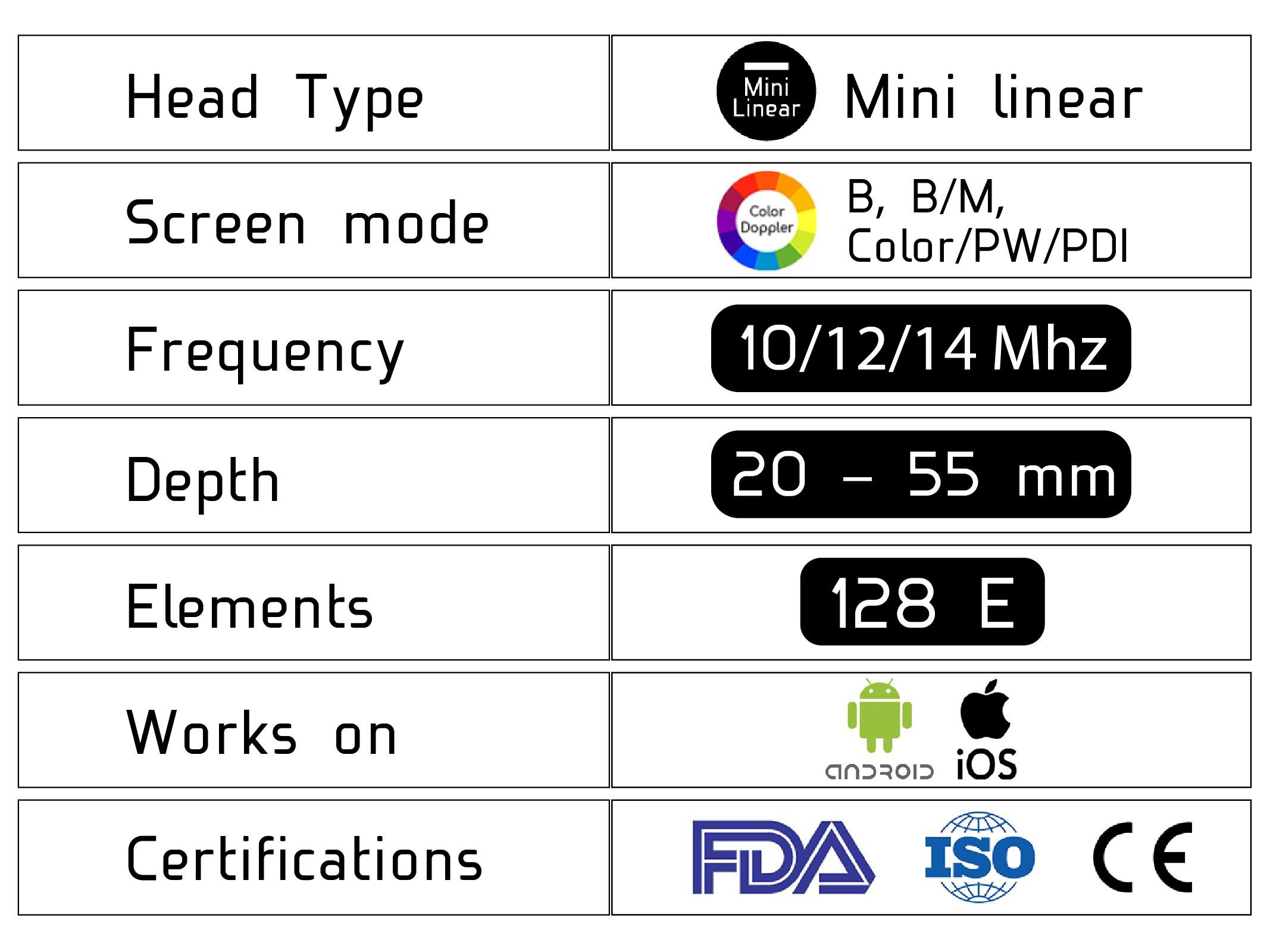 Handheld WiFi Ultrasound Scanner