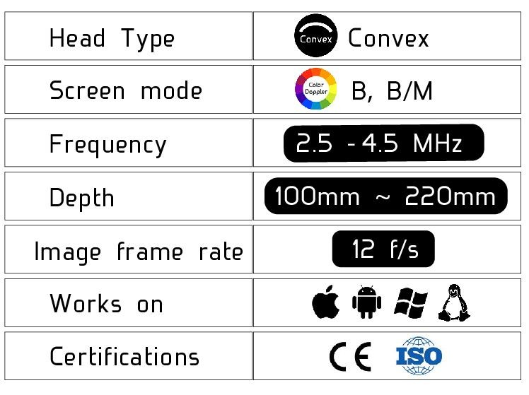 Wireless Color Doppler Convex US specifications