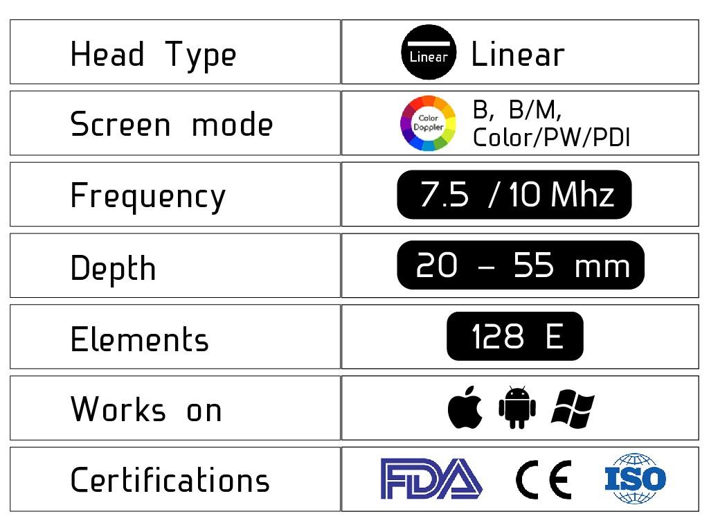 Color Doppler Linear Ultrasound Scanner