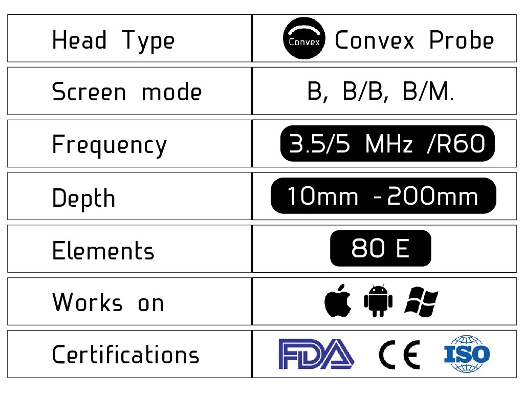 Wireless Convex Ultrasound Scanner Specifications