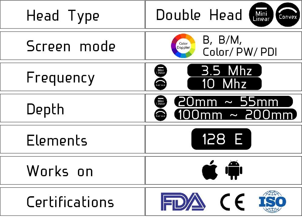 WiFi Double Head Ultrasound Scanner Mini Linear & Convex Probe specifications