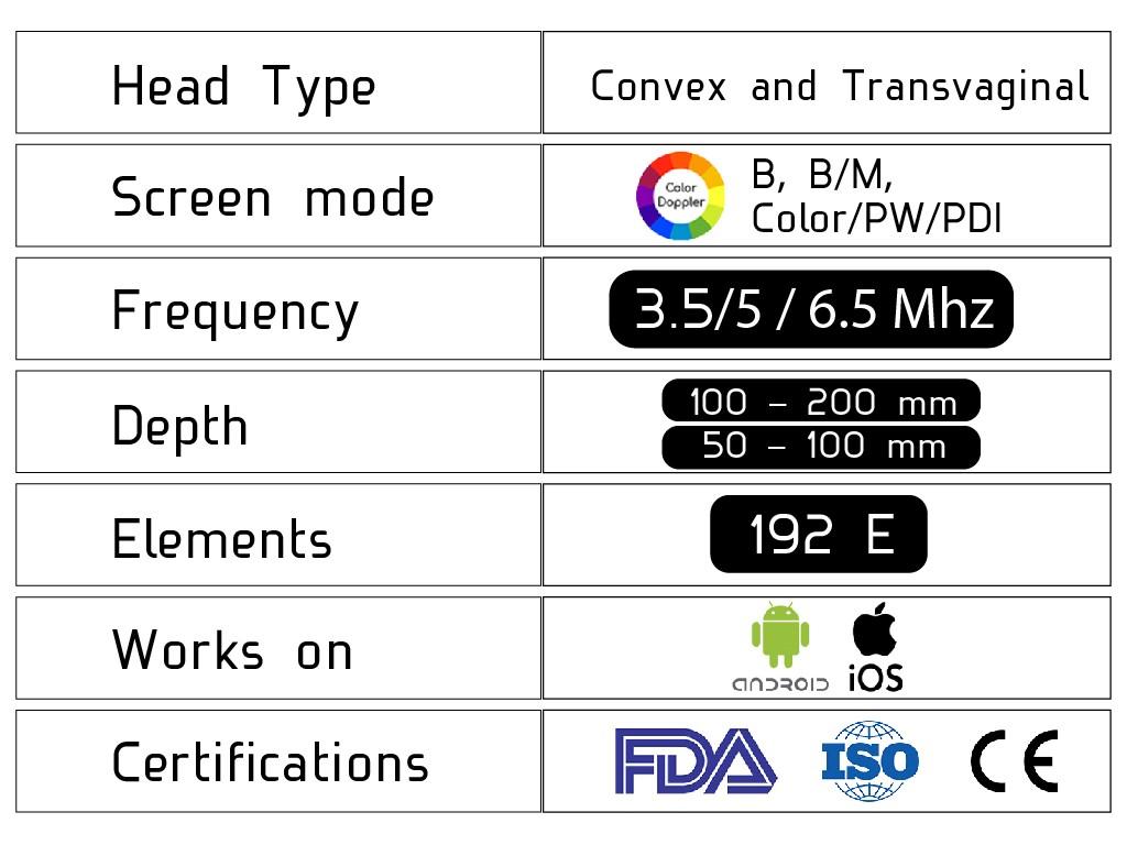 Double Head WiFi Ultrasound Scanner