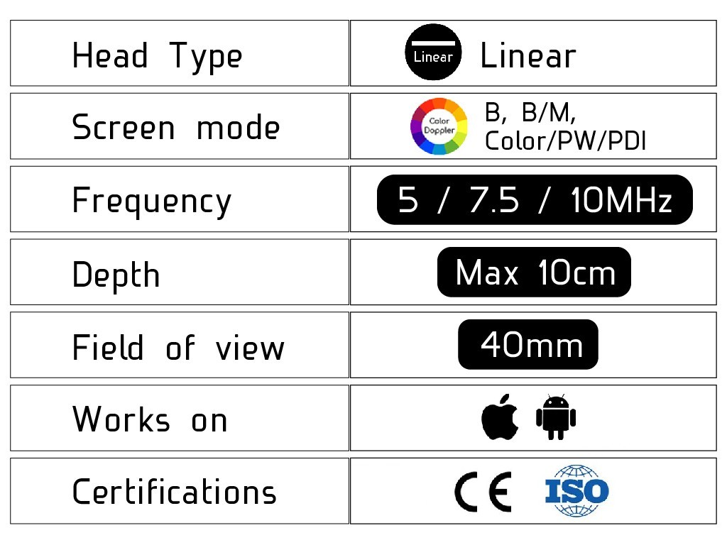 Wireless Color Doppler Linear US specifications