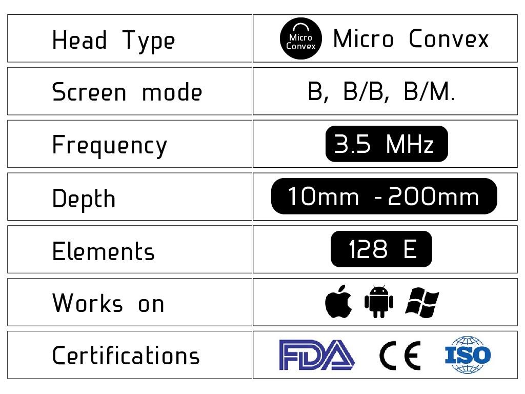 Wireless Micro Convex Ultrasound Scanner