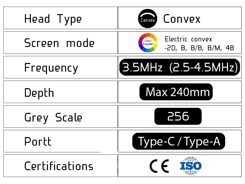 Portable Convex USB Ultrasound Scanner  specifications