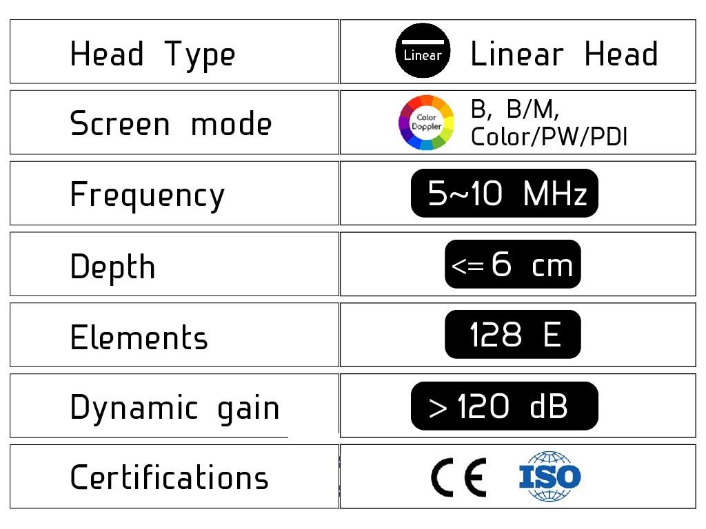 Color Doppler USB Linear Ultrasound Scanner 5-10Mhz specifications