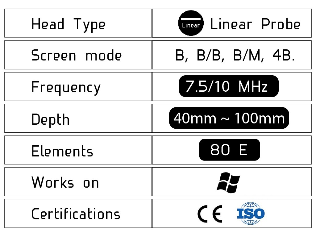 specifications of USB Linear Ultrasound Scanner 7.5/10 Mhz
