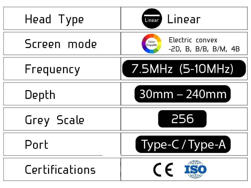 Portable Linear Ultrasound Scanner specification