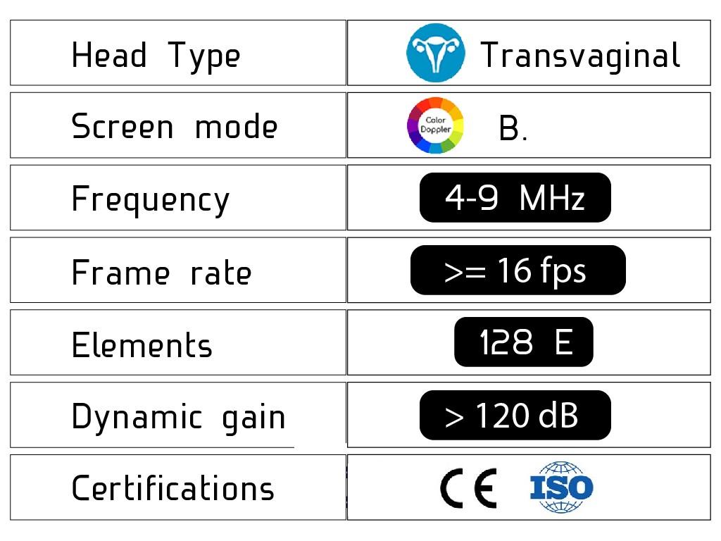 Color Doppler Transvaginal USB Ultrasound Scanner specifications