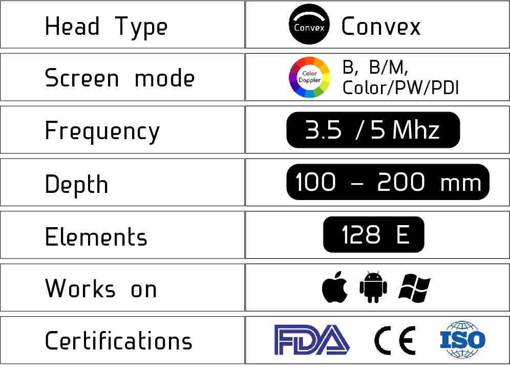 Color Doppler Convex Ultrasound Scanner