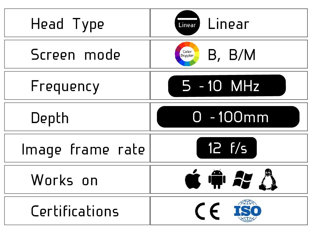 Wireless Color Doppler Linear