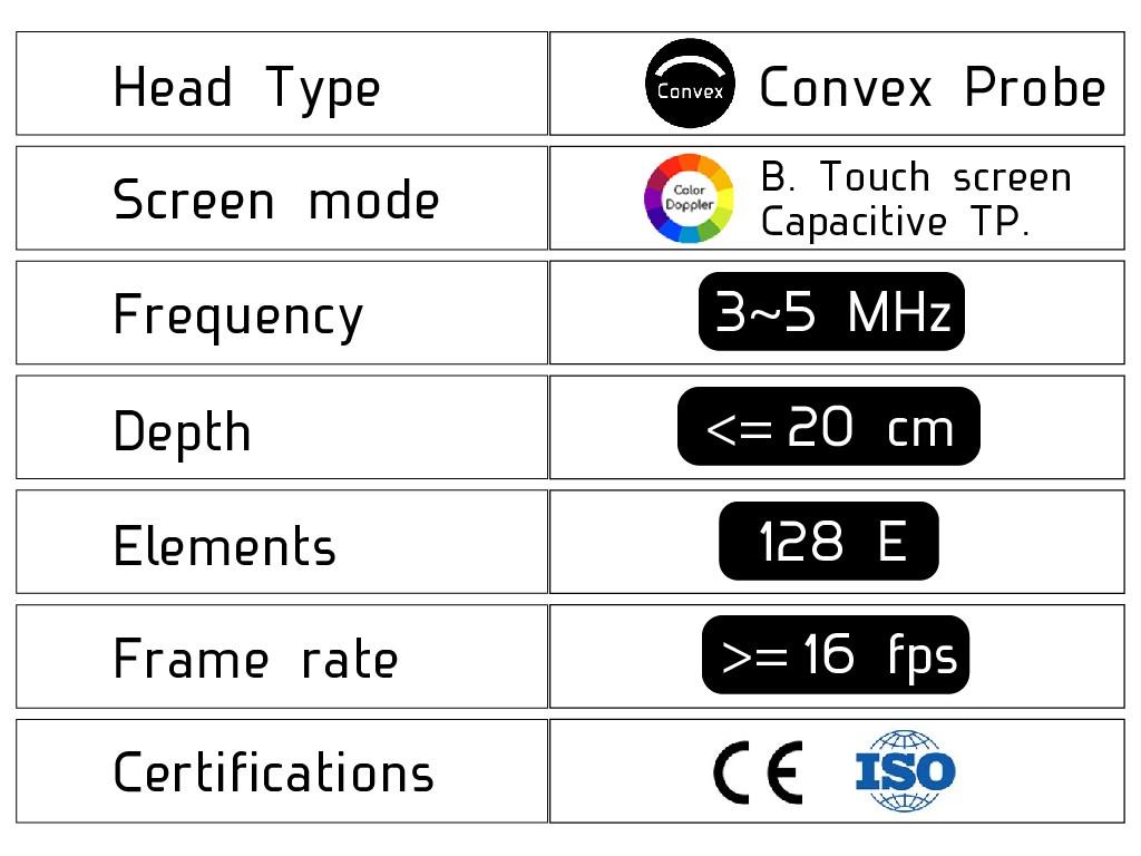 specificatons of Color Doppler Convex Ultrasound Scanner 2-5 MHz USB-C2CD